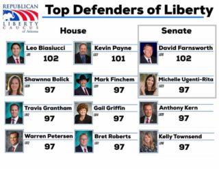Top Defenders of Liberty